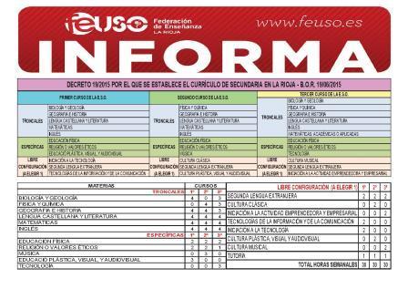 FE USO LA RIOJA INFORMA Decreto Currículo ESO